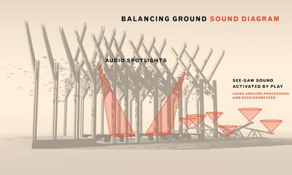 Balancing Ground schematic, courtesy Amanda Lovelee