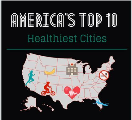 Minneapolis is healthiest city in the US